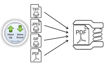 how to create pdf with multiple images